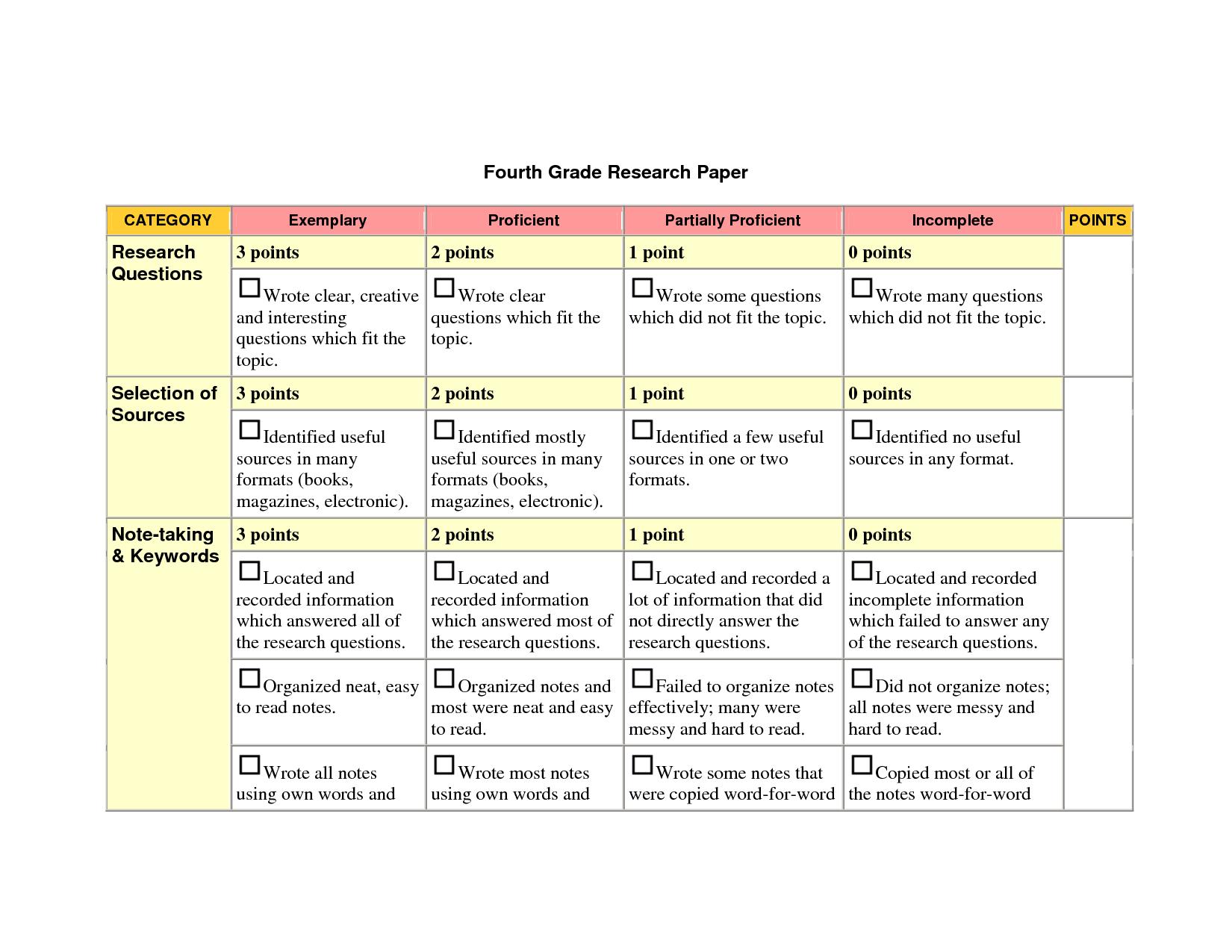 4th Grade Research Report Rubric