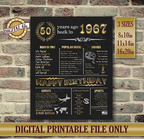 50th birthday chalkboard 1967 birthday gift printable 50th