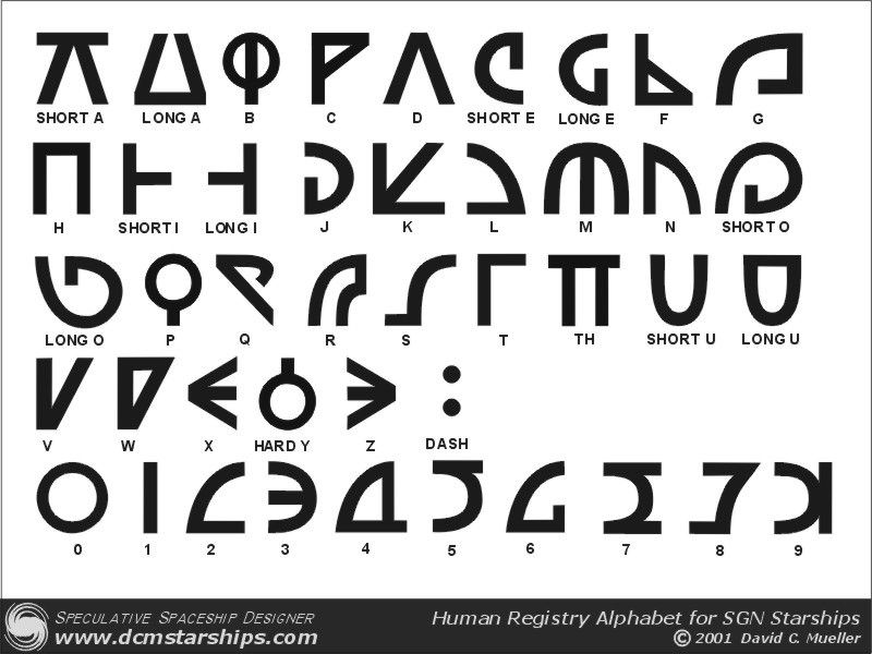 Symbols For Letters Alphabets: Fantasy Alphabets- Human Registry