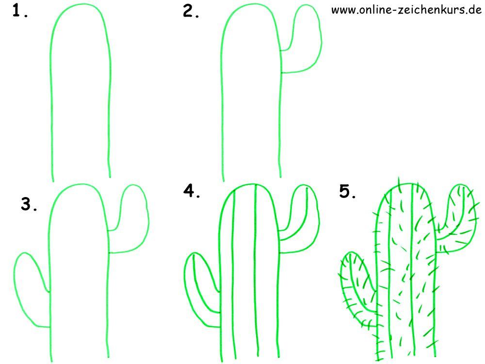 Pin von A Martinez auf como dibujar, how to draw, zeichnen lernen ...