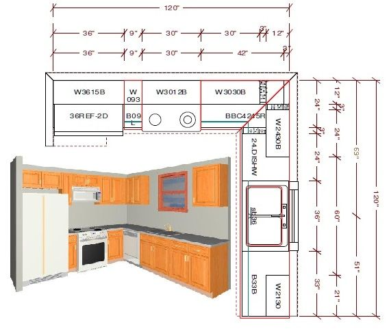 Standard 10x10 Kitchen Cabinet Layout For Cost Comparison Kitchen