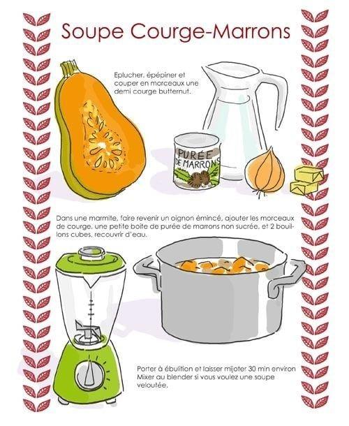 11 recettes de soupes parfaites pour l 39 hiver in 2019 - Recette de cuisine pour l hiver ...