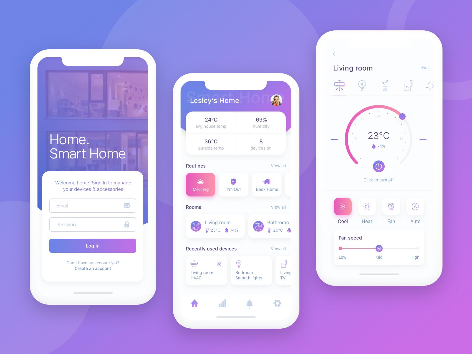 Smart Home Automation Development Smart Home Automation Mobile App Design Home Automation