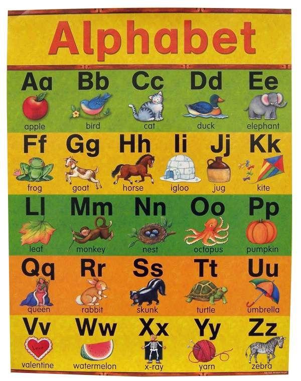 HD wallpapers free alphabet chart printable
