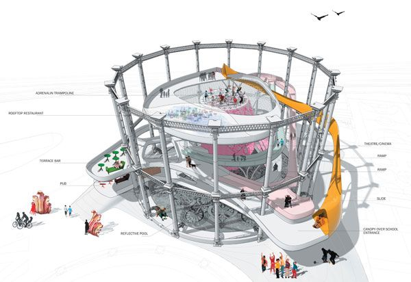 Feixand Merlin Boutique architecture studio based in London  (Gas Holder ReUse)