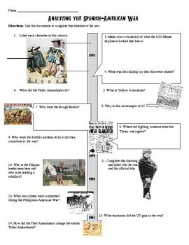 Spanish American War Document Analysis Timeline With Images