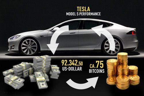 Tesla Accepts Bitcoin Bitcoin Copycats Jousting For Position Bitcoin Tesla Litecoin Namecoin Accept