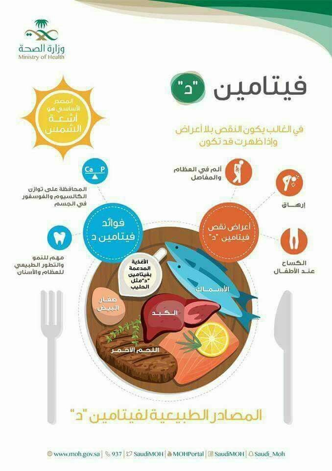 Pin By Sese Seso On معلومات Health Fitness Nutrition Health Healthy Organic Health