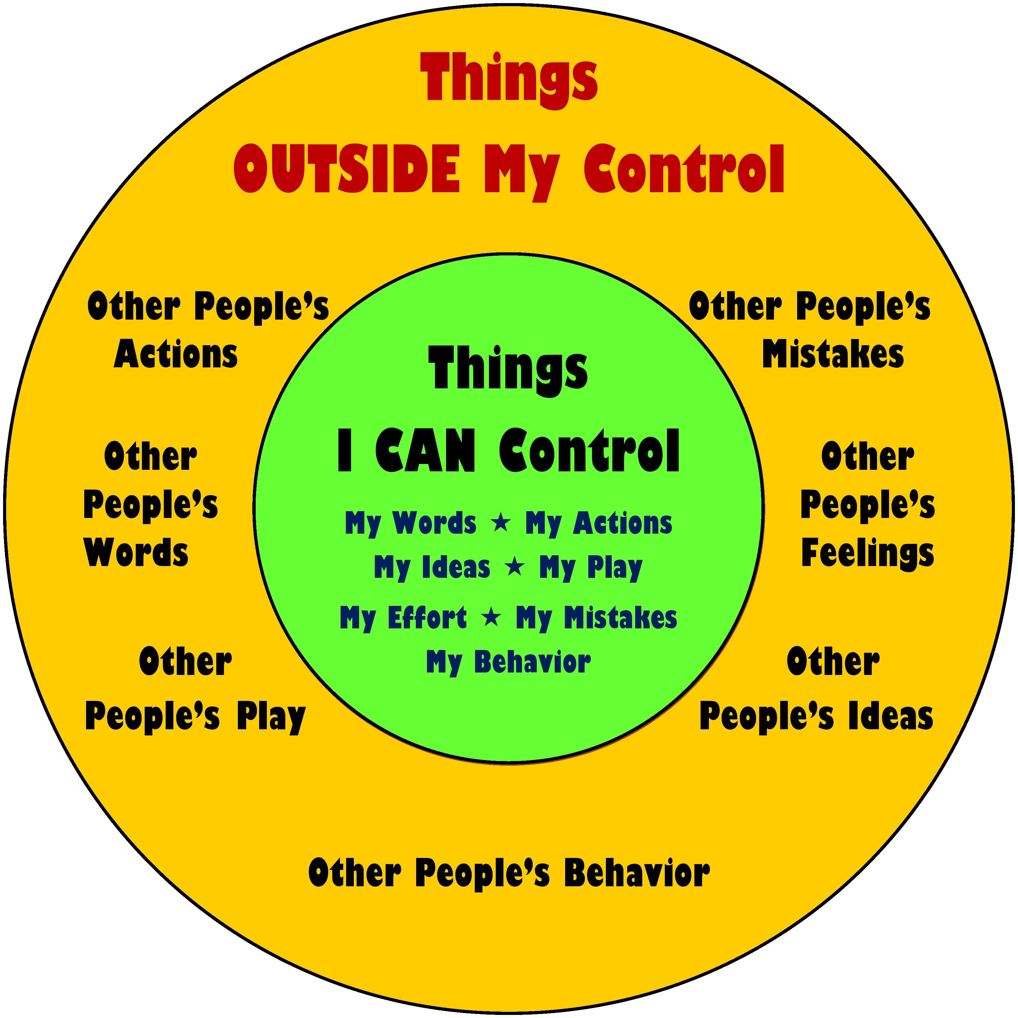 Things Outside My Control Things I Can Control This Graphic Created By Rebecca Waddell Coping Skills Counseling Resources Counseling Activities