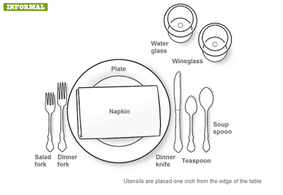 Coloring Pages For Formal Table Setting Dining Etiquette Formal Table Setting Etiquette