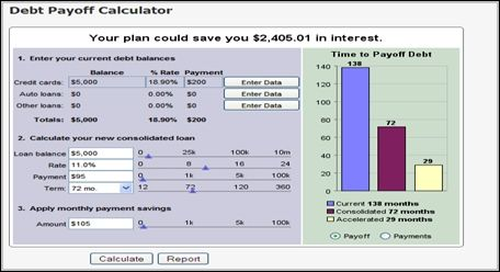 If You Want To Use Debt Payoff Calculators Then AcalculatorCom