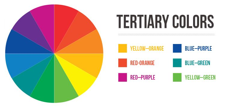 Tertiary Hues Those Produced By The Mixtures Of A Primary And Secondary