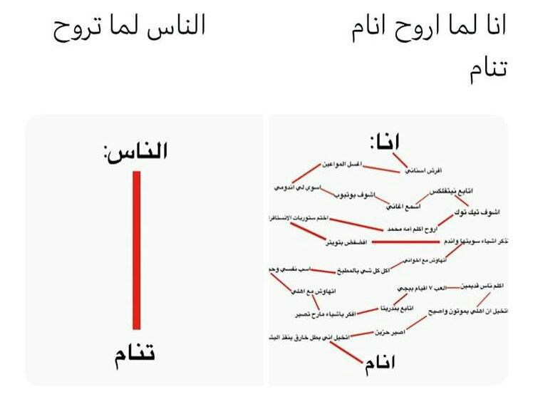 Pin By نـﯛڤمبر On تحشيش In 2020 Chart Fun Line Chart