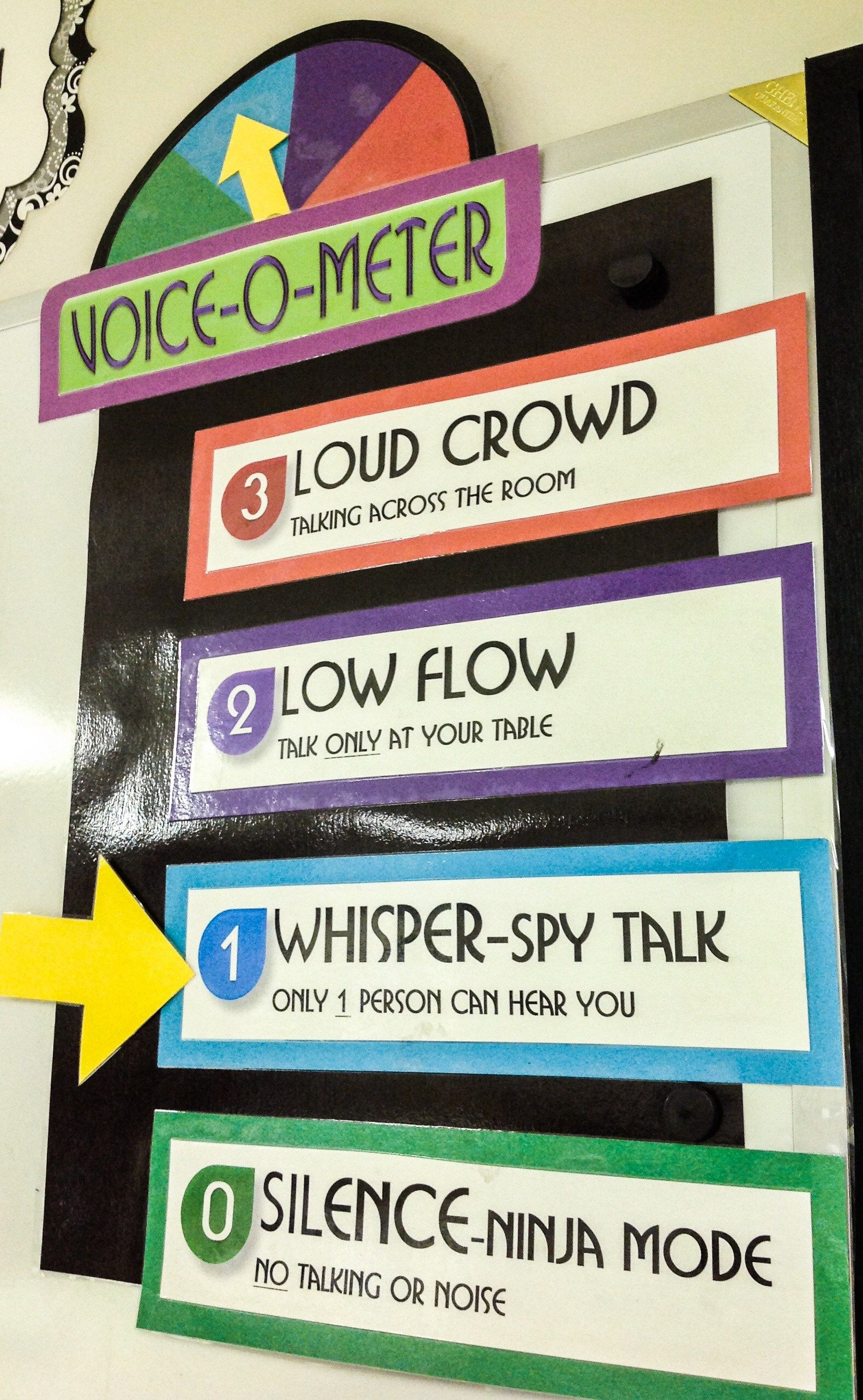Voice O Meter Art Room Volume Control