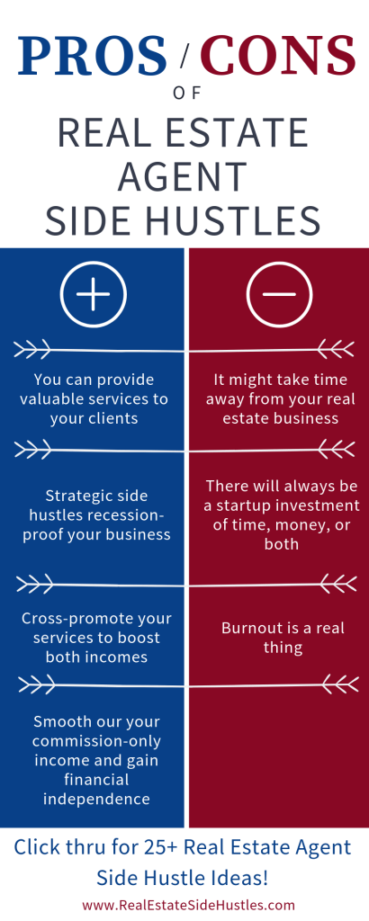Pros And Cons Of Having A Real Estate Agent Side Hustle Real Estate Agent Estate Agent Real Estate Exam