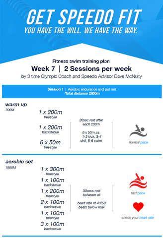 Dave Mcnulty Swim Fitness Training Plan Week 7 Speedo Swimming Workout Swim Fitness Training Fitness Training Plan