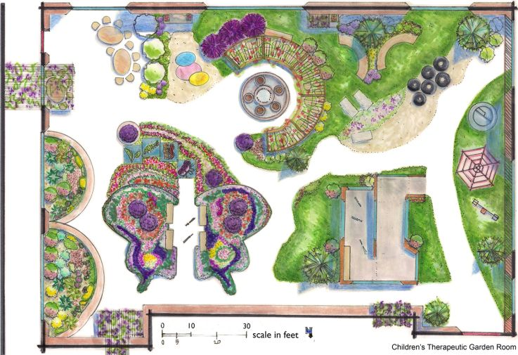 Garden Design For Children children healing garden -love this butterfly shape | studio - kids