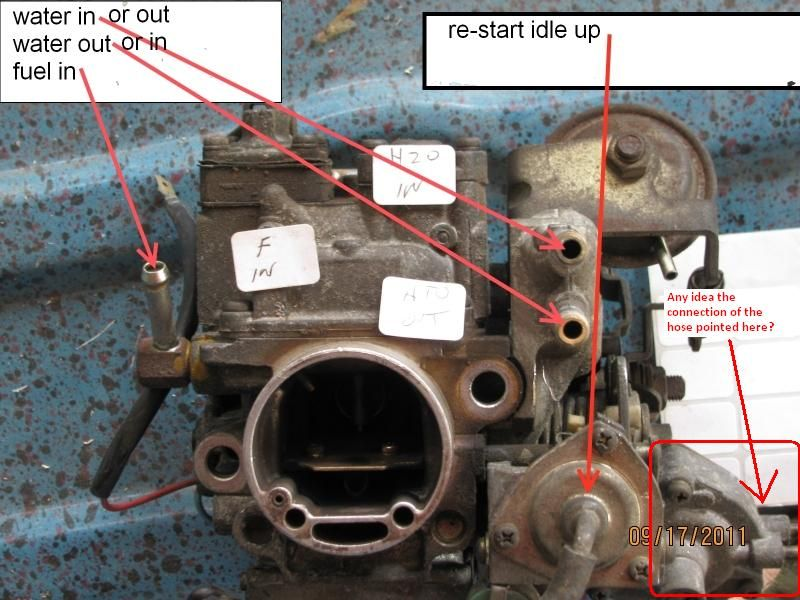 suzuki multicab carburetor diagram  Google Search | automotive | Diagram, Sports