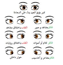 نتيجة بحث الصور عن لغة الجسد العين Spirit Quotes Words Cool Words