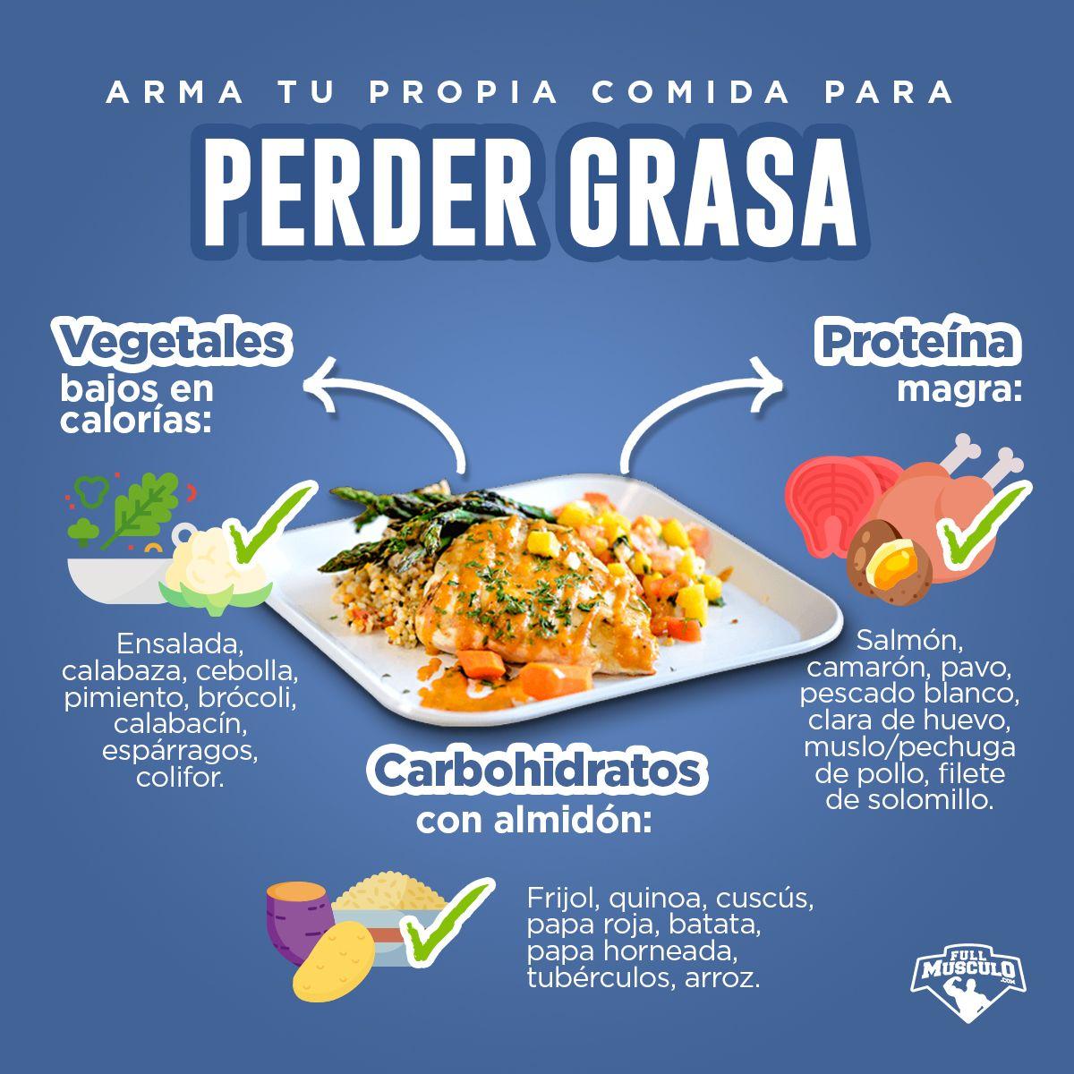 cual es la mejor proteina de sascha fitness