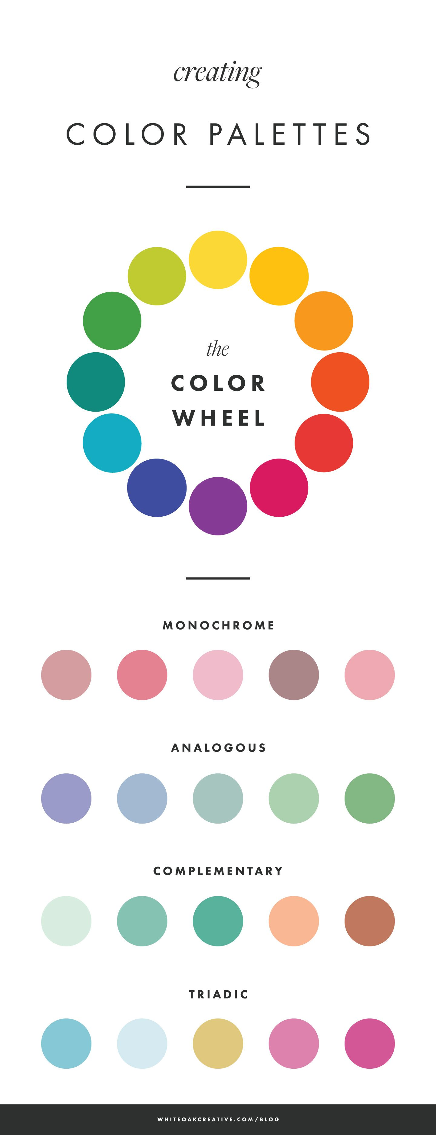 How To Select The Correct Color Palette For Your Brand