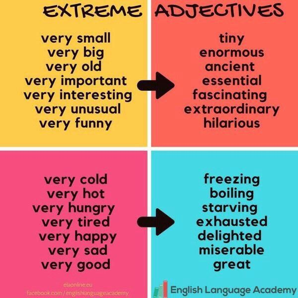 Image result for extreme adjectives