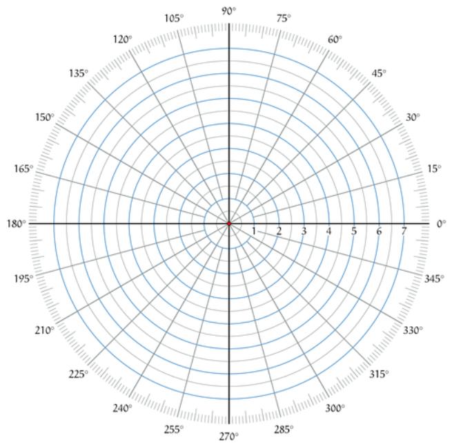 crewton ramone u0026 39 s blog of math  crewton ramone playing with