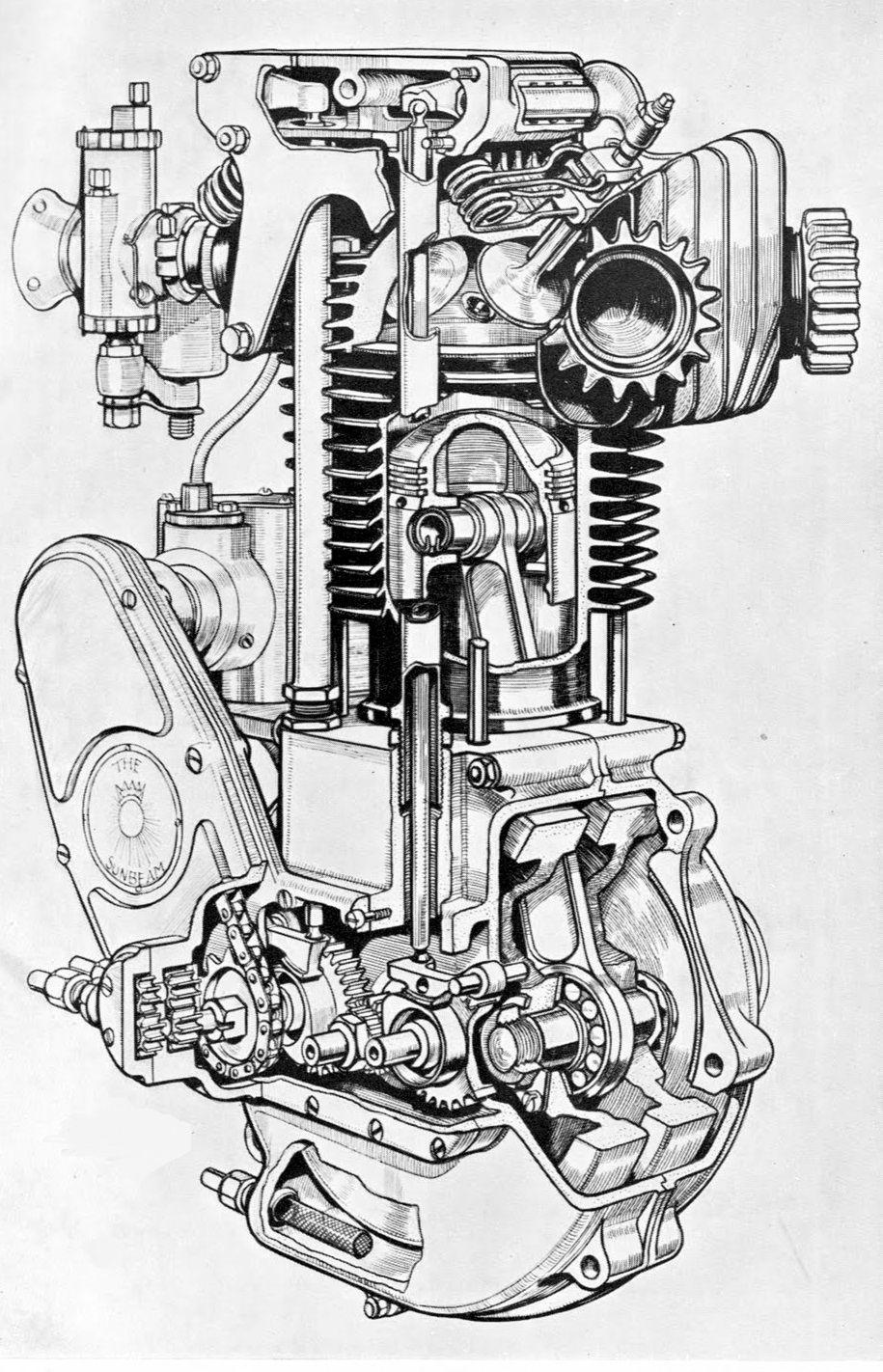 Motorcycle Engine, Motorcycle Art, Vintage Motorcycles, Custom Motorcycles,  Cars And Motorcycles