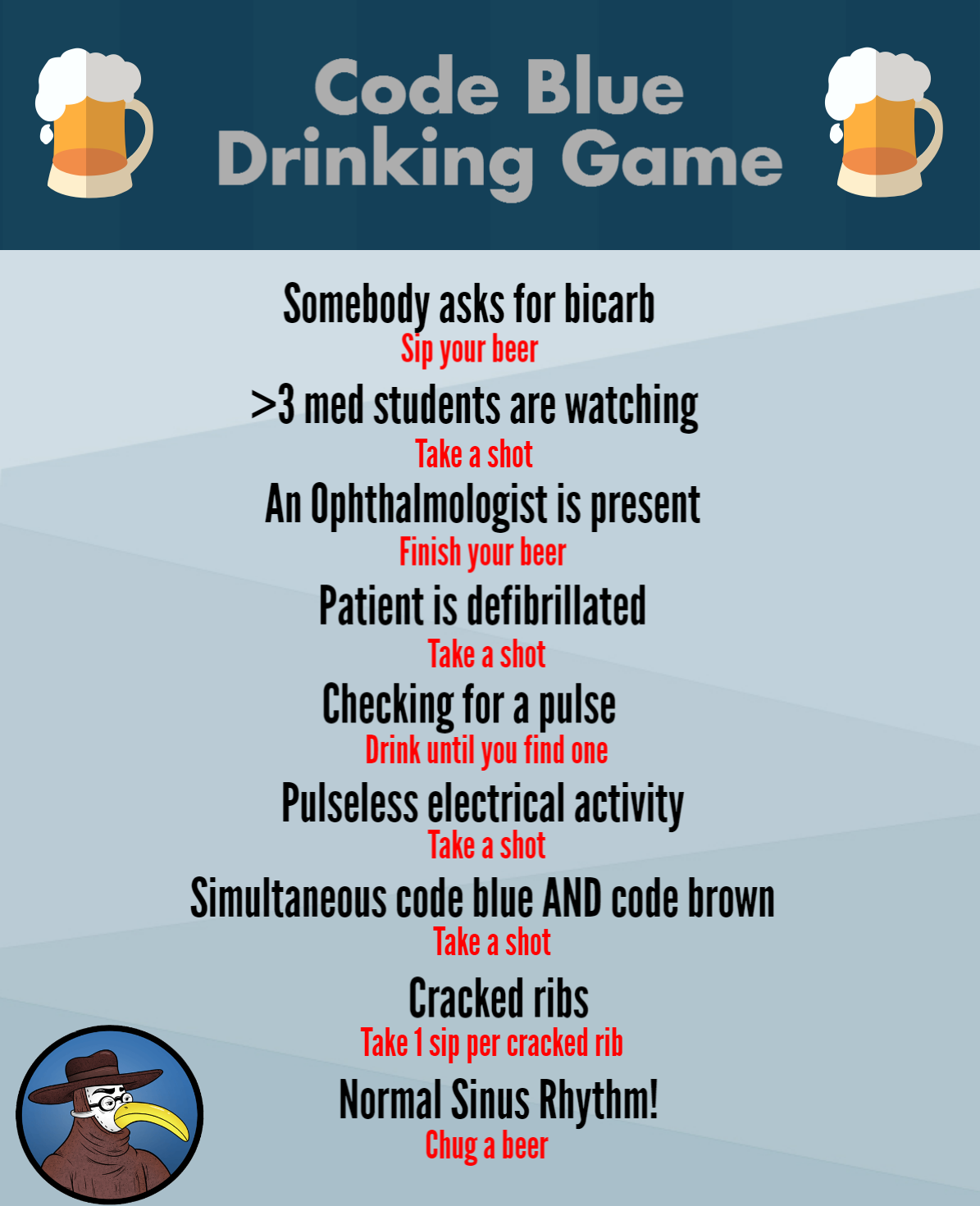 Code Blue Drinking Game | Nursing Stuff | Drinking games