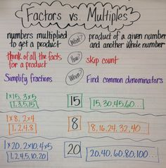 Factor Vs Multiple Anchor Chart  Google Search  Teaching Stuff