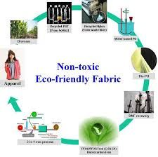 What Is Eco >> Eco Friendly Processing What Is Eco Processing Eco