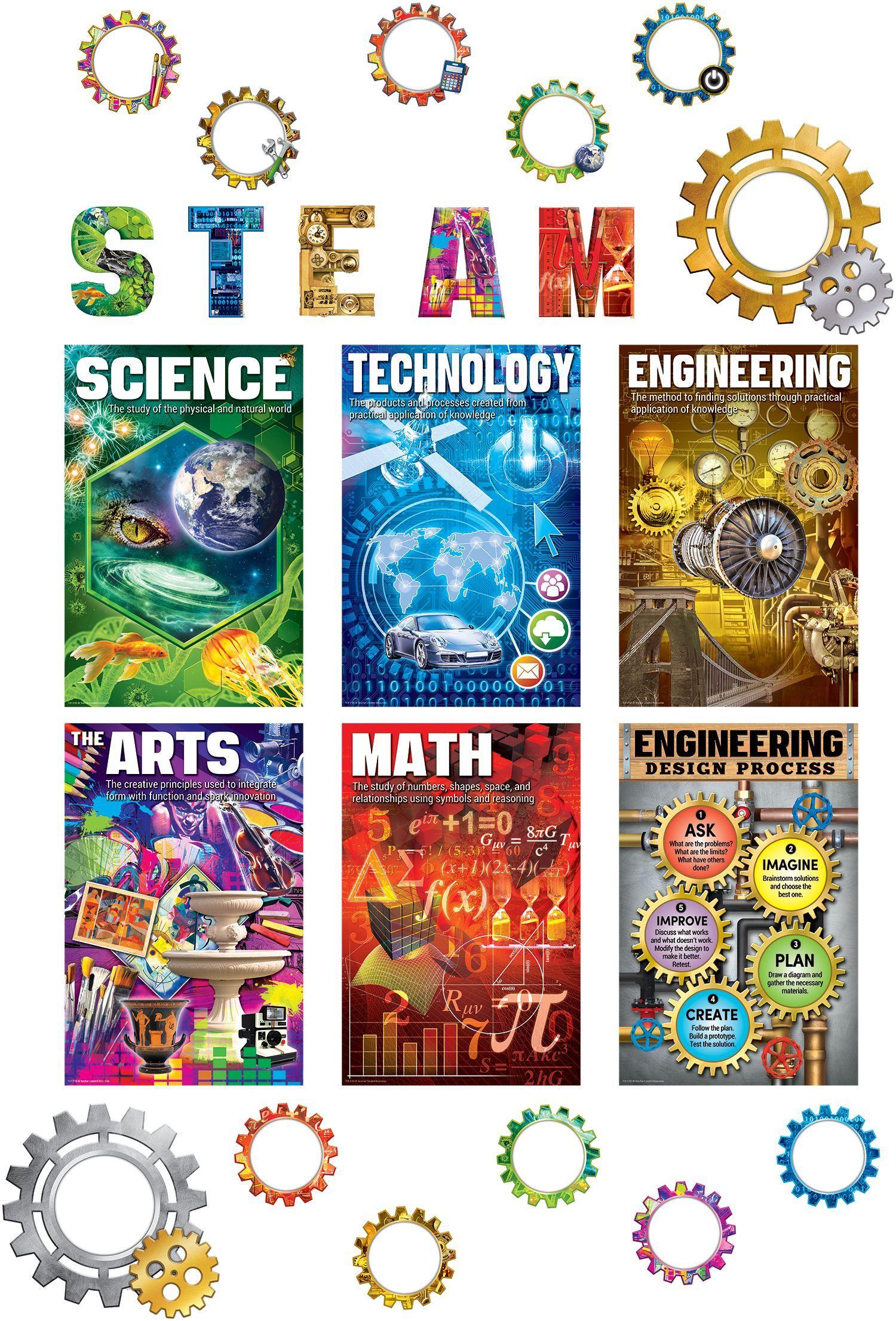 Steam Bulletin Board Engineering Design Process Math Design Bulletin Board Sets