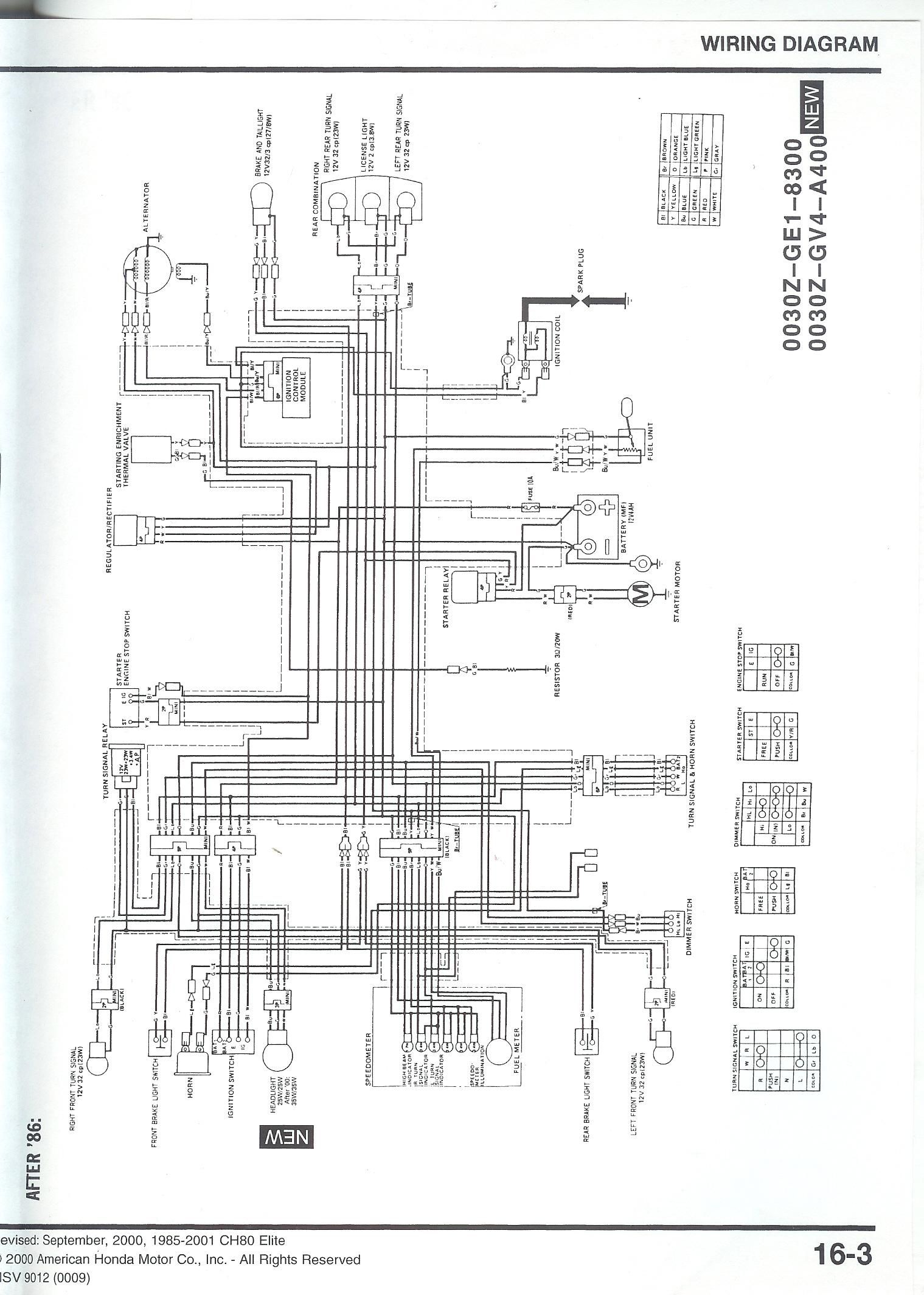 How To Fix Razor Electric Scooter Genuineaid Natural Health Blog Scooters Wiring Diagram E 150