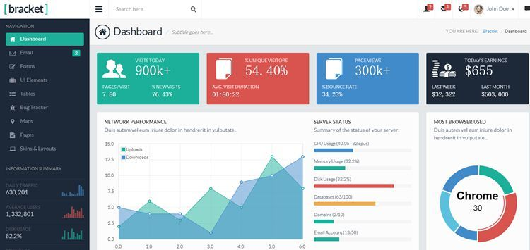 20 Free Bootstrap Admin Dashboard Templates For 2020 Dashboard Template Templates Free Download Downloadable Resume Template
