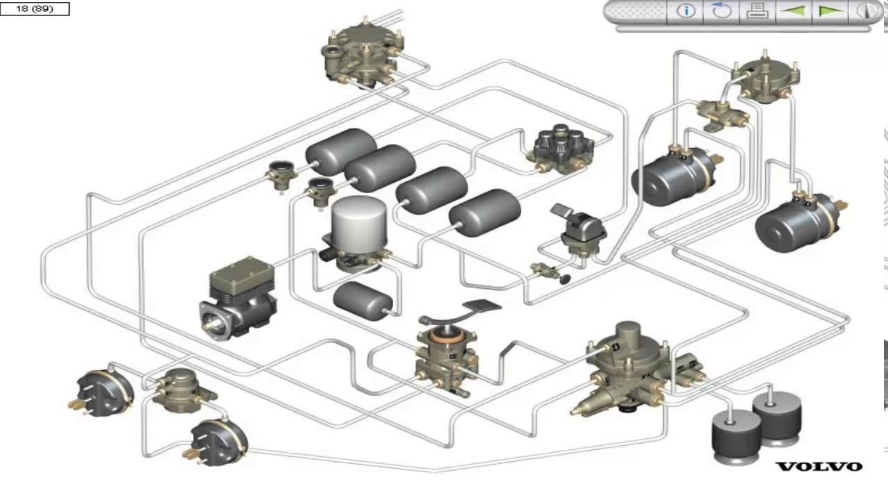 Sistema de frenos diesel
