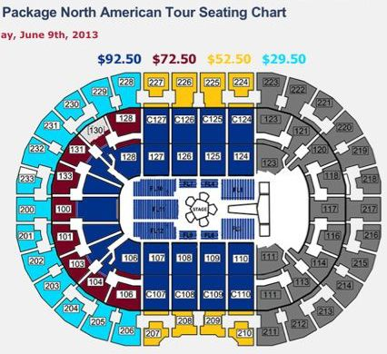 NKOTB News: The Package Tour ticket resources | Just good thoughts on