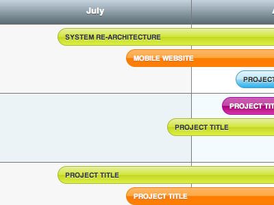 Gantt Chart  Chris Harrison Chart And Ui Ux