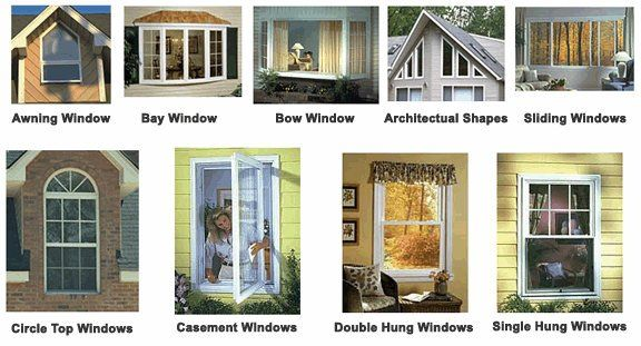 Images Of Windows For Your Home You Can Find Diffe Kinds On The Market