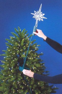 introduction paragraph in research paper - Lighted Christmas Tree Topper