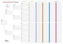 15 Generation Family Tree Chart