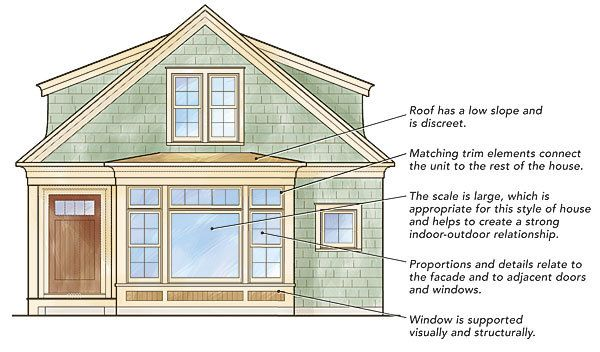 Image Result For Golden Ratio In A Bay Window Bay Window Design Bay Window Window Design