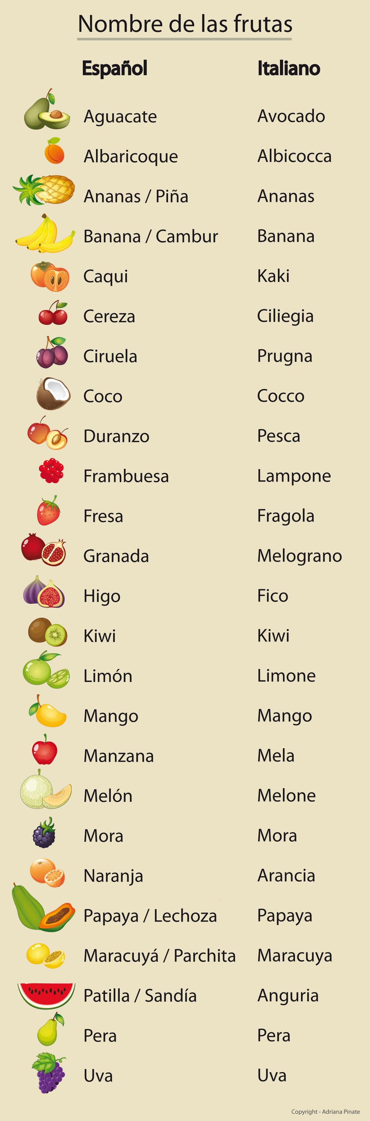 Inforgafia Nombre De Las Frutas