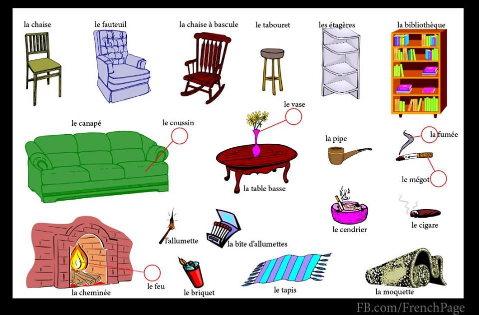 Le salon vocabulaire pinterest for Chambre a coucher vocabulaire