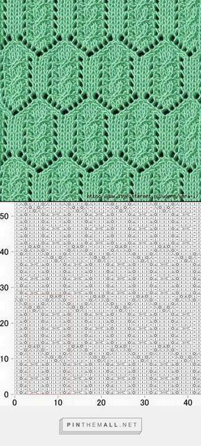 Photo of Wunderschöne Strickmuster  #knittingmodelideas #strickmuster #wunderschone
