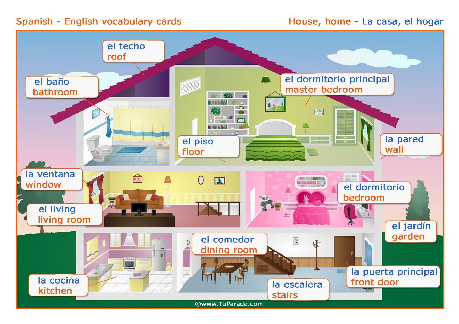 Vocabulario Casa House English Vocabulary Vocabulary