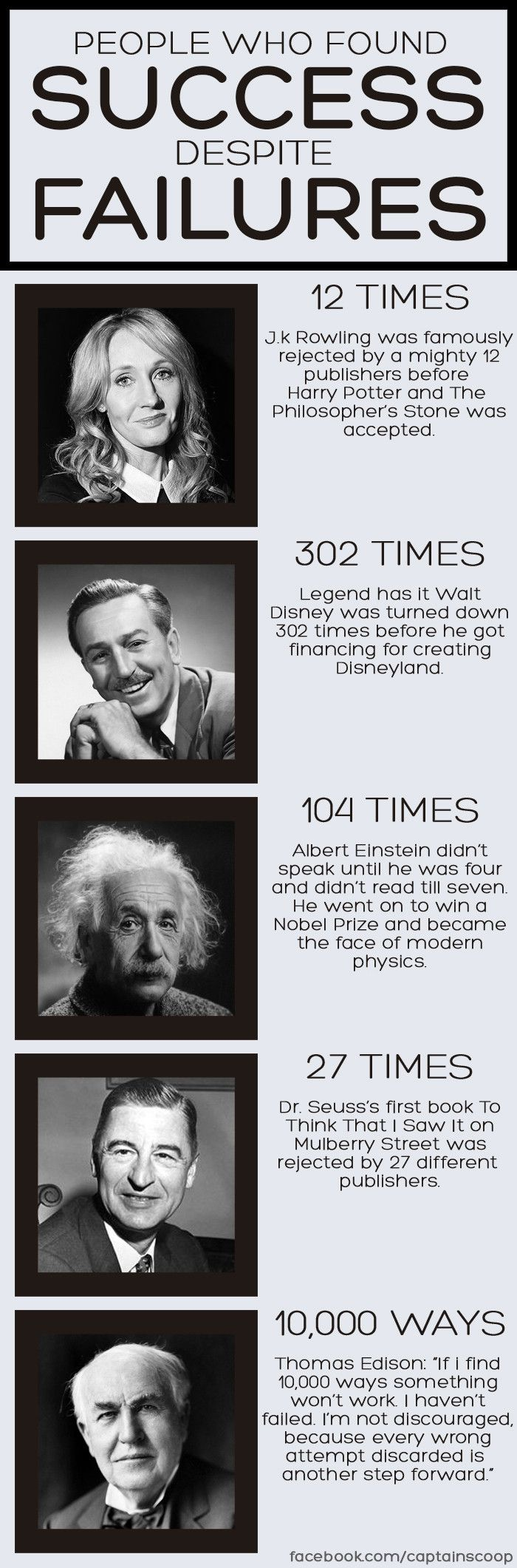 Famous people who have found success despite failing countless times.