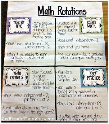 Why I NOW Love Teaching Math Setting Up Math Rotations