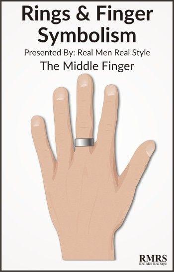 Wedding ring for men left or right