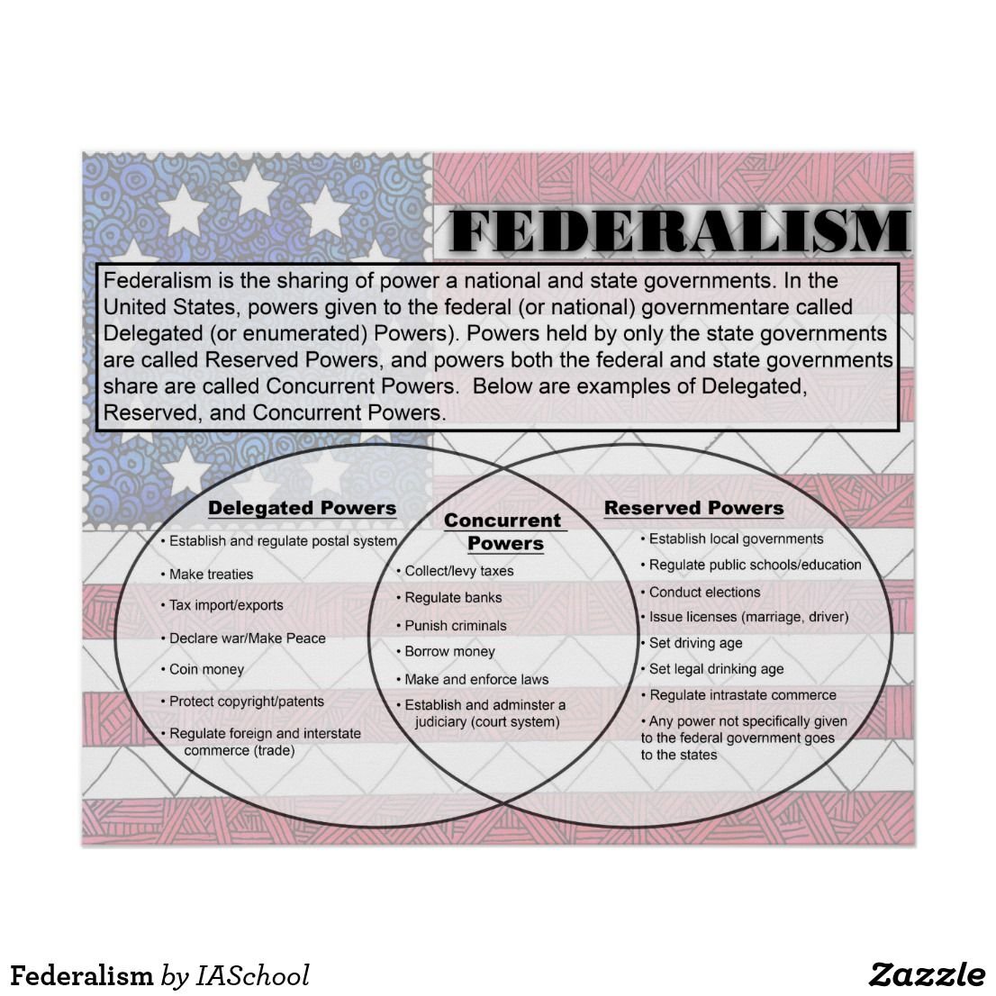 Core Worksheet Federalism Powers Divided Answers