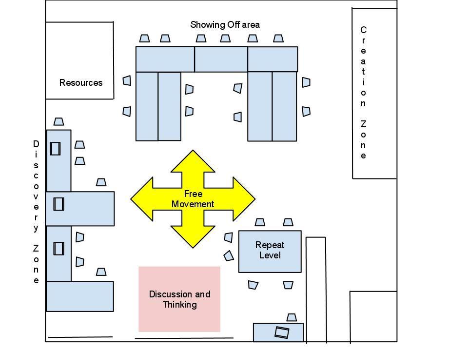 Image result for udl classroom setup UDL Pinterest Classroom - classroom seating arrangement templates